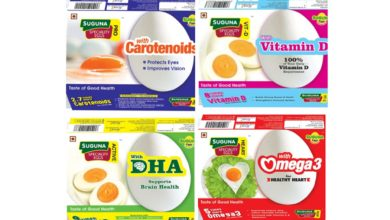 Suguna Food's Introduces Value Added Eggs Across Age Groups